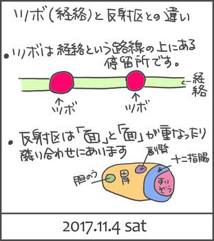 171104ツボと反射区.jpg